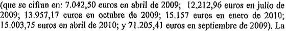 AR_110128_SANTANDER_JPIeI_YECLA_est_cautelares_pyme, liquidaciones